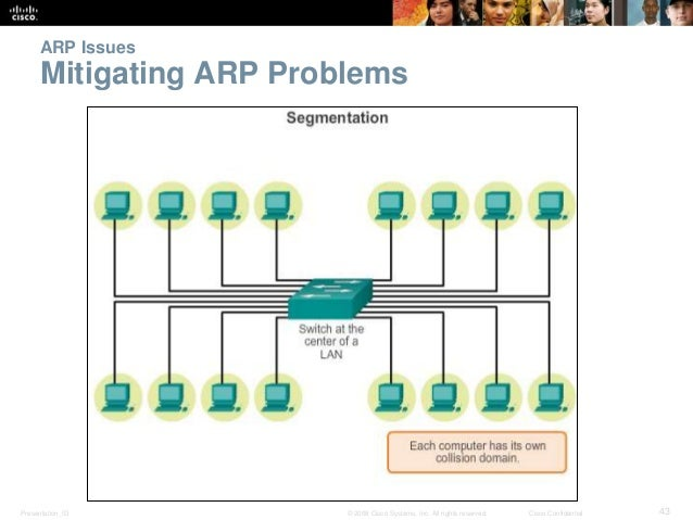 ARP Issues  Mitigating ARP Problems  Presentation_ID © 2008 Cisco Systems, Inc. All rights reserved. Cisco Confidential 43