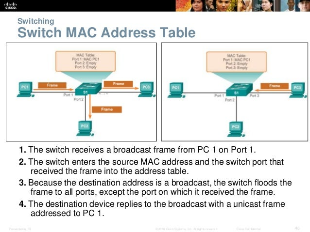 Switching  Switch MAC Address Table  1. The switch receives a broadcast frame from PC 1 on Port 1.  2. The switch enters t...