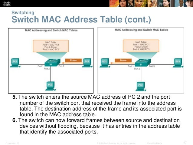 Switching  Switch MAC Address Table (cont.)  5. The switch enters the source MAC address of PC 2 and the port  number of t...