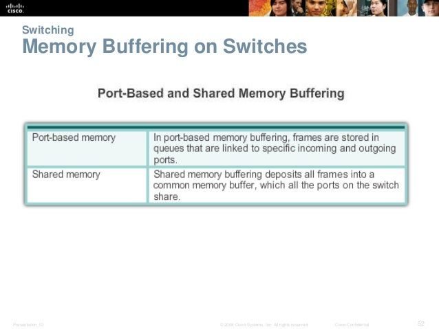 Switching  Memory Buffering on Switches  Presentation_ID © 2008 Cisco Systems, Inc. All rights reserved. Cisco Confidentia...