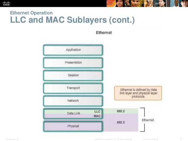 Ethernet Operation  LLC and MAC Sublayers (cont.)  Presentation_ID © 2008 Cisco Systems, Inc. All rights reserved. Cisco C...