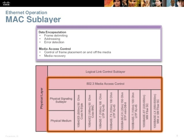 Ethernet Operation  MAC Sublayer  Presentation_ID © 2008 Cisco Systems, Inc. All rights reserved. Cisco Confidential 8