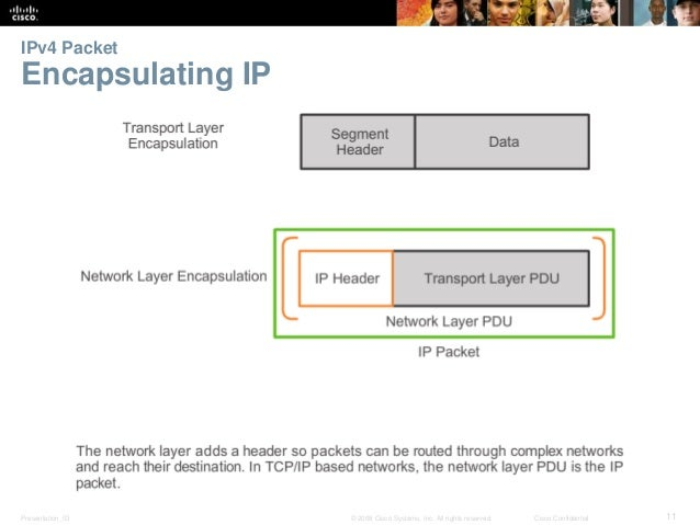 IPv4 Packet  Encapsulating IP  Presentation_ID © 2008 Cisco Systems, Inc. All rights reserved. Cisco Confidential 11