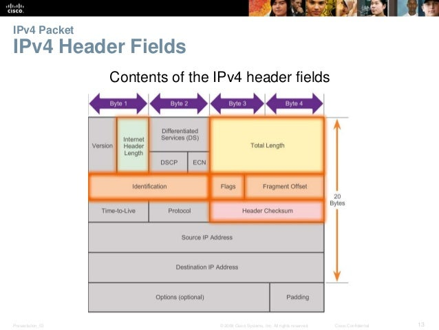 IPv4 Packet  IPv4 Header Fields  Contents of the IPv4 header fields  Presentation_ID © 2008 Cisco Systems, Inc. All rights...