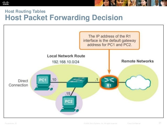 Host Routing Tables  Host Packet Forwarding Decision  Presentation_ID © 2008 Cisco Systems, Inc. All rights reserved. Cisc...