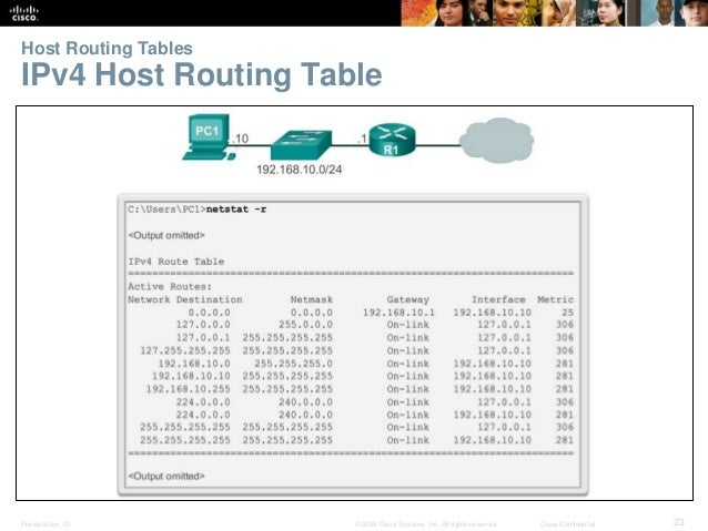 Host Routing Tables  IPv4 Host Routing Table  Presentation_ID © 2008 Cisco Systems, Inc. All rights reserved. Cisco Confid...