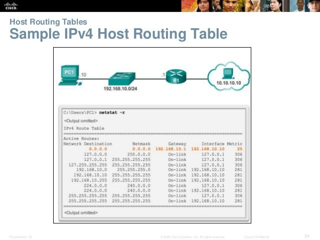 Host Routing Tables  Sample IPv4 Host Routing Table  Presentation_ID © 2008 Cisco Systems, Inc. All rights reserved. Cisco...