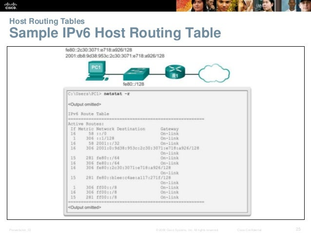 Host Routing Tables  Sample IPv6 Host Routing Table  Presentation_ID © 2008 Cisco Systems, Inc. All rights reserved. Cisco...