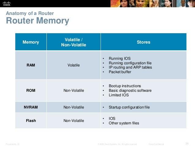 Anatomy of a Router  Router Memory  Memory  Volatile /  Non-Volatile  Stores  RAM Volatile  • Running IOS  • Running confi...