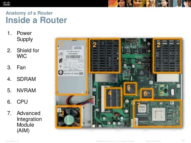 Anatomy of a Router  Inside a Router  1. Power  Supply  2. Shield for  WIC  3. Fan  4. SDRAM  5. NVRAM  6. CPU  7. Advance...