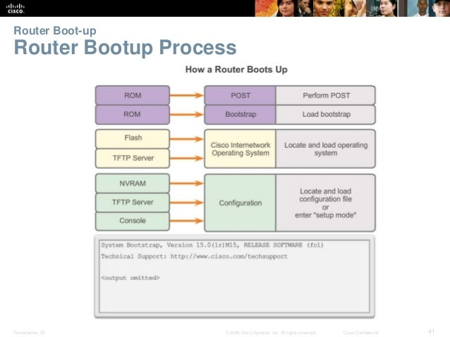 Router Boot-up  Router Bootup Process  Presentation_ID © 2008 Cisco Systems, Inc. All rights reserved. Cisco Confidential ...