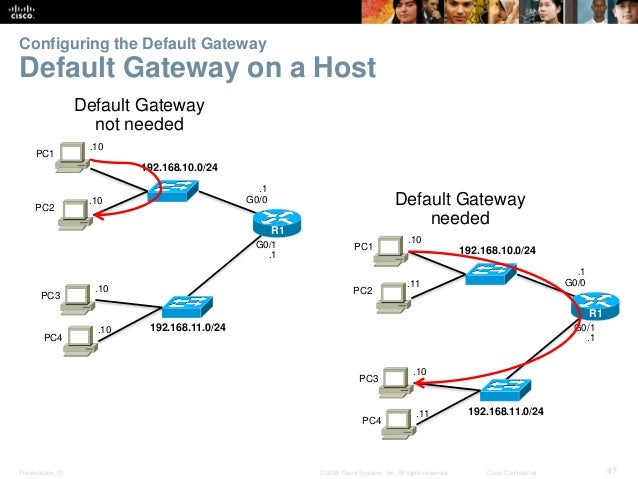 Configuring the Default Gateway  Default Gateway on a Host  Default Gateway  not needed  192.168.10.0/24  192.168.11.0/24 ...