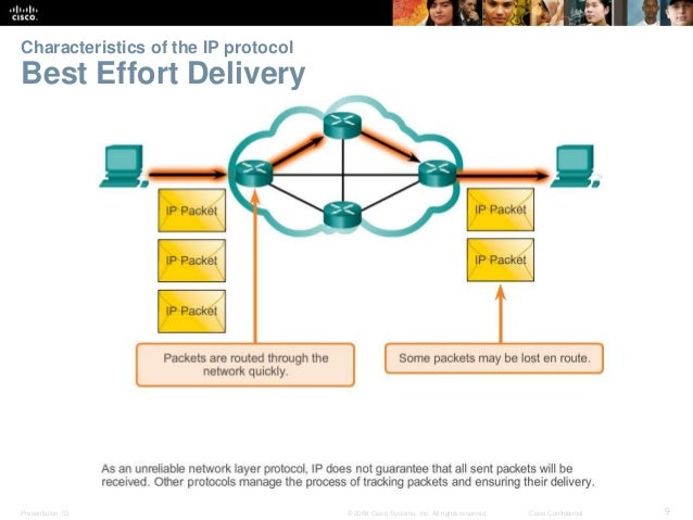 Characteristics of the IP protocol  Best Effort Delivery  Presentation_ID © 2008 Cisco Systems, Inc. All rights reserved. ...