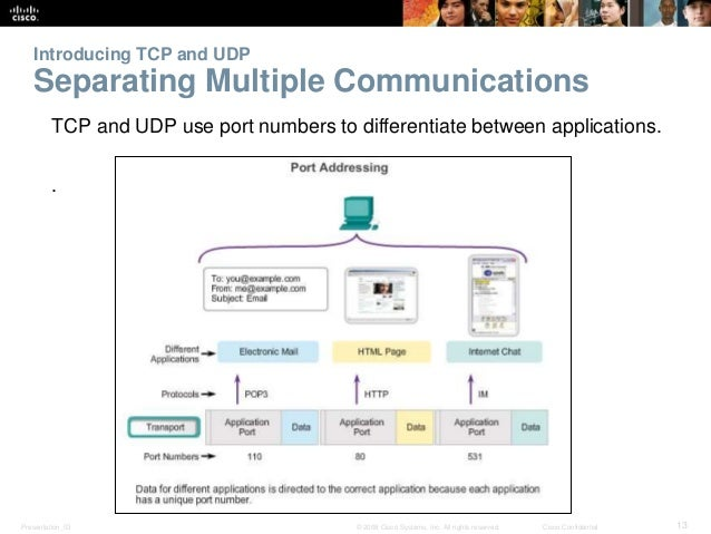 Introducing TCP and UDP  Separating Multiple Communications  TCP and UDP use port numbers to differentiate between applica...
