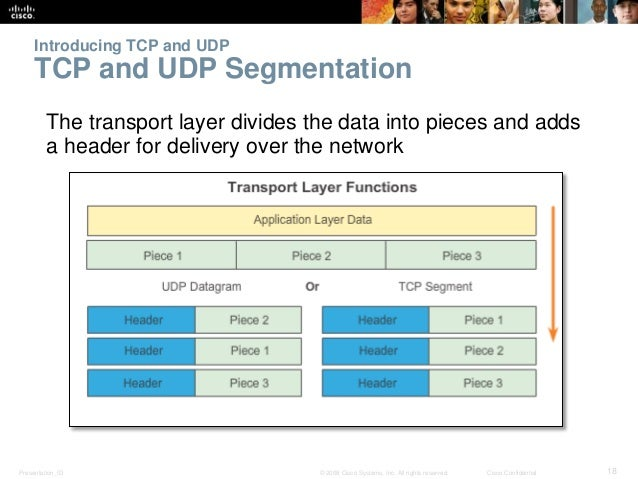 Introducing TCP and UDP  TCP and UDP Segmentation  The transport layer divides the data into pieces and adds  a header for...