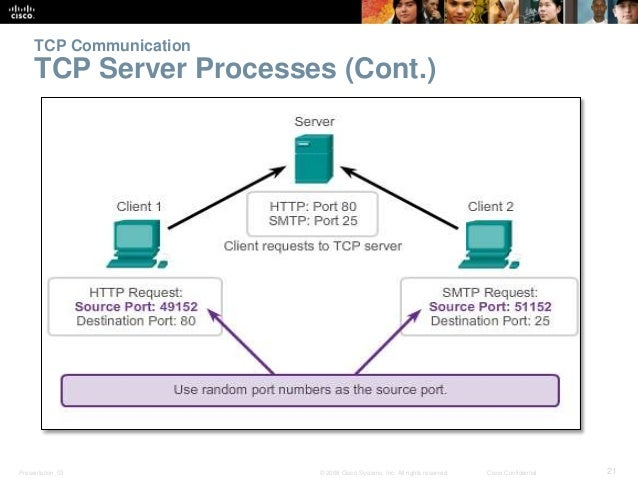 TCP Communication  TCP Server Processes (Cont.)  Presentation_ID © 2008 Cisco Systems, Inc. All rights reserved. Cisco Con...
