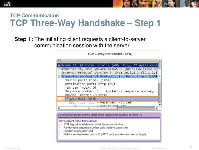 TCP Communication  TCP Three-Way Handshake – Step 1  Step 1: The initiating client requests a client-to-server  communicat...