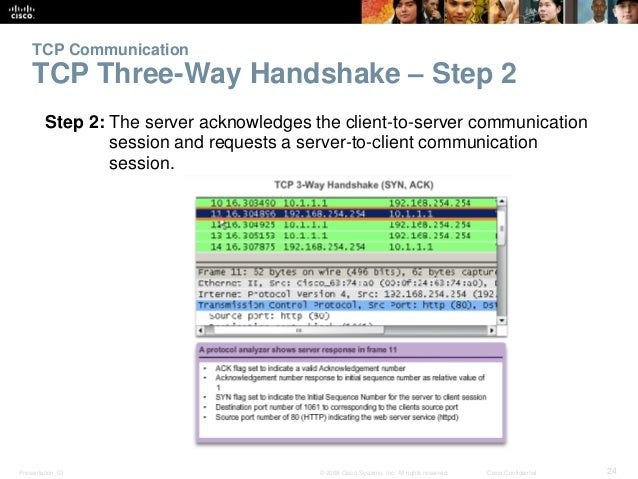 TCP Communication  TCP Three-Way Handshake – Step 2  Step 2: The server acknowledges the client-to-server communication  s...