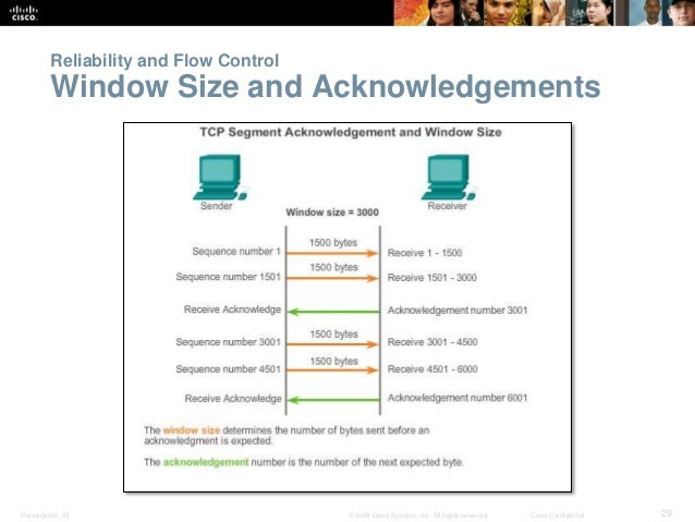 Reliability and Flow Control  Window Size and Acknowledgements  Presentation_ID © 2008 Cisco Systems, Inc. All rights rese...