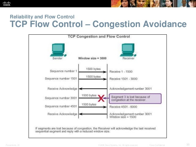 Reliability and Flow Control  TCP Flow Control – Congestion Avoidance  Presentation_ID © 2008 Cisco Systems, Inc. All righ...
