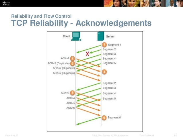 Reliability and Flow Control  TCP Reliability - Acknowledgements  Presentation_ID © 2008 Cisco Systems, Inc. All rights re...