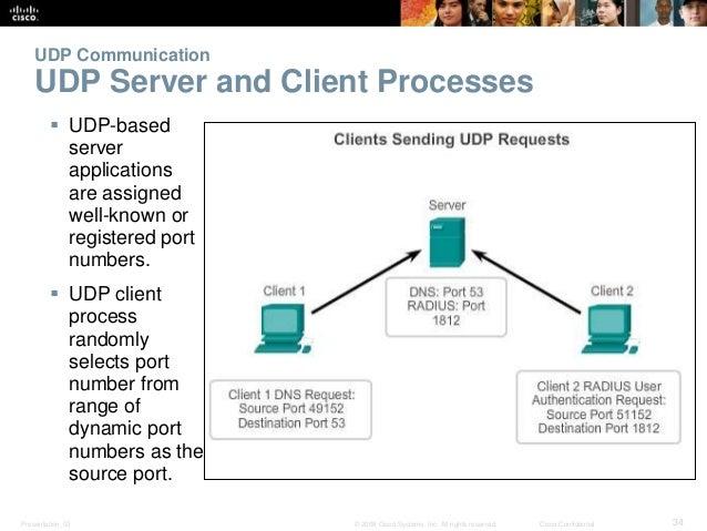 UDP Communication  UDP Server and Client Processes   UDP-based  server  applications  are assigned  well-known or  regist...