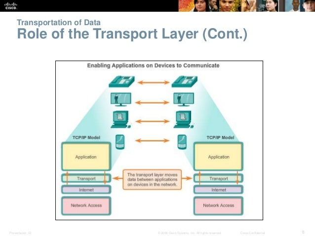 Transportation of Data  Role of the Transport Layer (Cont.)  Presentation_ID © 2008 Cisco Systems, Inc. All rights reserve...