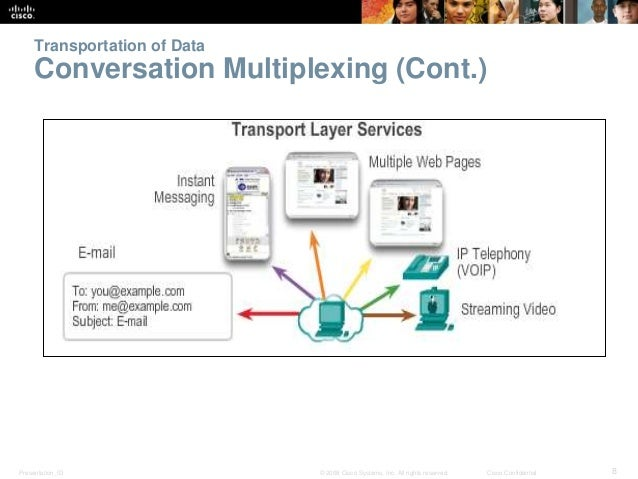 Transportation of Data  Conversation Multiplexing (Cont.)  Presentation_ID © 2008 Cisco Systems, Inc. All rights reserved....