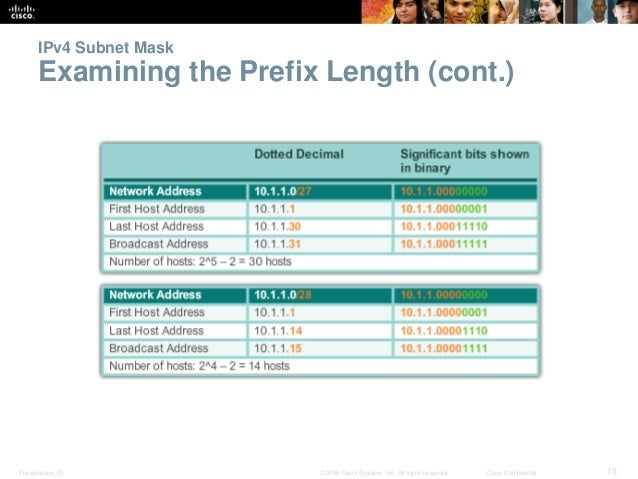 IPv4 Subnet Mask  Examining the Prefix Length (cont.)  Presentation_ID © 2008 Cisco Systems, Inc. All rights reserved. Cis...