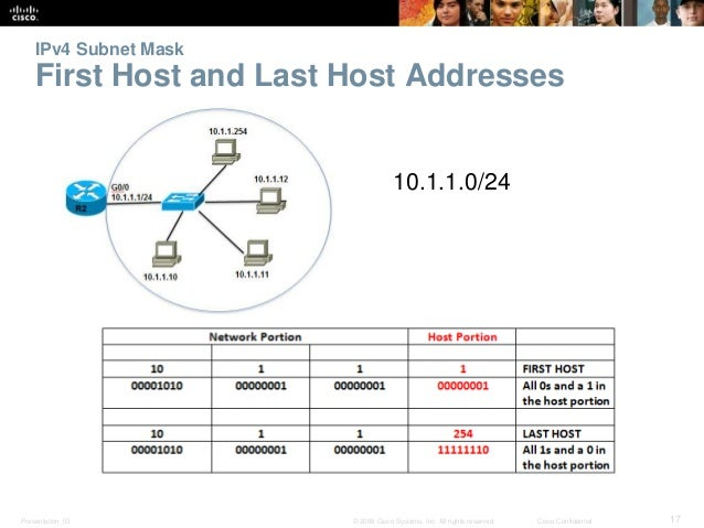 IPv4 Subnet Mask  First Host and Last Host Addresses  10.1.1.0/24  Presentation_ID © 2008 Cisco Systems, Inc. All rights r...