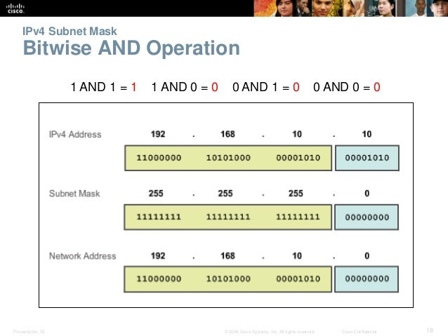 IPv4 Subnet Mask  Bitwise AND Operation  1 AND 1 = 1 1 AND 0 = 0 0 AND 1 = 0 0 AND 0 = 0  Presentation_ID © 2008 Cisco Sys...