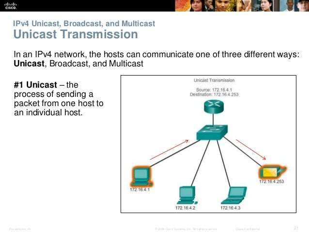 IPv4 Unicast, Broadcast, and Multicast  Unicast Transmission  In an IPv4 network, the hosts can communicate one of three d...