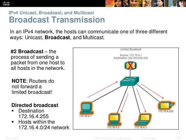 IPv4 Unicast, Broadcast, and Multicast  Broadcast Transmission  In an IPv4 network, the hosts can communicate one of three...