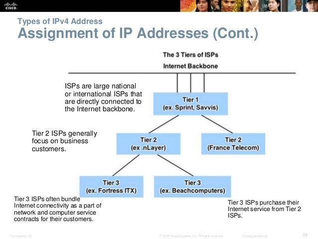 Types of IPv4 Address  Assignment of IP Addresses (Cont.)  ISPs are large national  or international ISPs that  are direct...