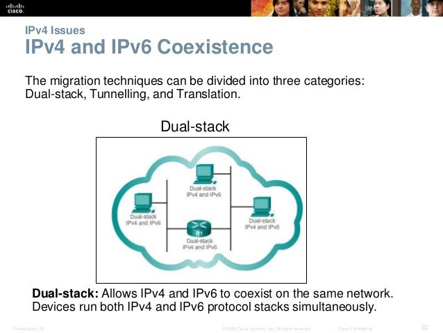 IPv4 Issues  IPv4 and IPv6 Coexistence  The migration techniques can be divided into three categories:  Dual-stack, Tunnel...