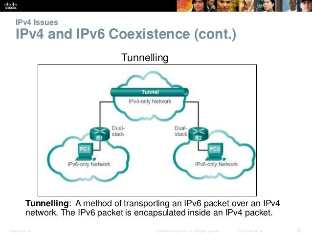 IPv4 Issues  IPv4 and IPv6 Coexistence (cont.)  Tunnelling  Tunnelling: A method of transporting an IPv6 packet over an IP...