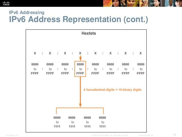 IPv6 Addressing  IPv6 Address Representation (cont.)  Presentation_ID © 2008 Cisco Systems, Inc. All rights reserved. Cisc...
