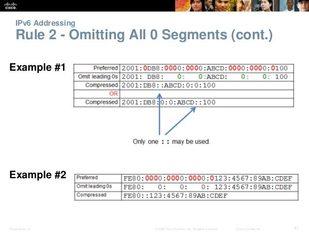 IPv6 Addressing  Rule 2 - Omitting All 0 Segments (cont.)  Example #1  Example #2  Presentation_ID © 2008 Cisco Systems, I...