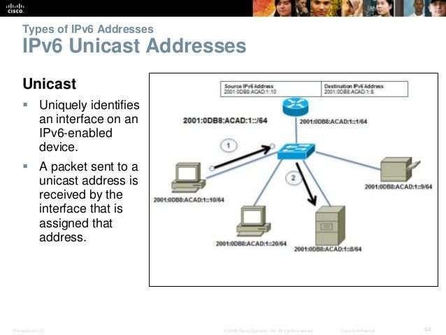 Types of IPv6 Addresses  IPv6 Unicast Addresses  Unicast   Uniquely identifies  an interface on an  IPv6-enabled  device....
