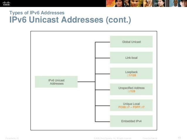 Types of IPv6 Addresses  IPv6 Unicast Addresses (cont.)  Presentation_ID © 2008 Cisco Systems, Inc. All rights reserved. C...