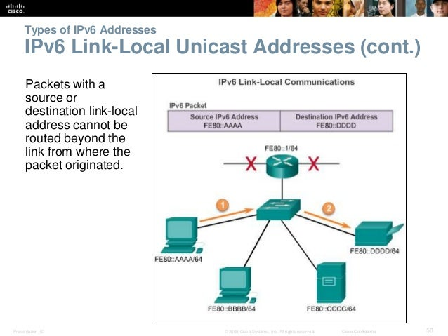 Types of IPv6 Addresses  IPv6 Link-Local Unicast Addresses (cont.)  Packets with a  source or  destination link-local  add...