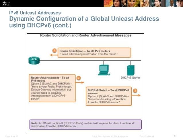 IPv6 Unicast Addresses  Dynamic Configuration of a Global Unicast Address  using DHCPv6 (cont.)  Presentation_ID © 2008 Ci...