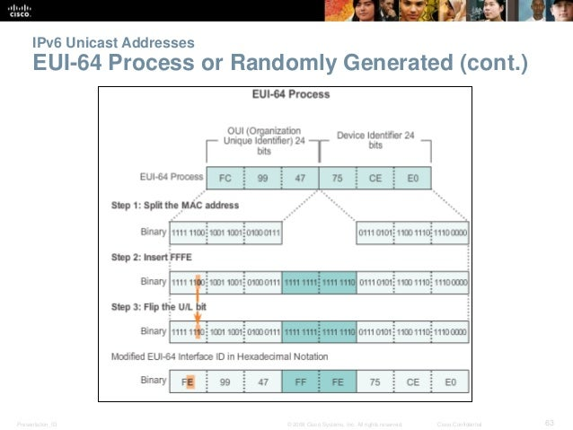 IPv6 Unicast Addresses  EUI-64 Process or Randomly Generated (cont.)  Presentation_ID © 2008 Cisco Systems, Inc. All right...