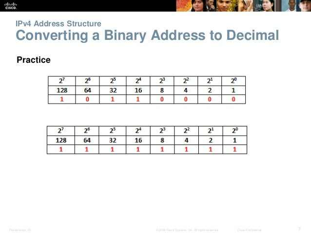 IPv4 Address Structure  Converting a Binary Address to Decimal  Practice  Presentation_ID © 2008 Cisco Systems, Inc. All r...