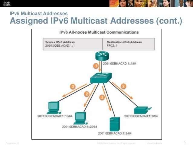 IPv6 Multicast Addresses  Assigned IPv6 Multicast Addresses (cont.)  Presentation_ID © 2008 Cisco Systems, Inc. All rights...