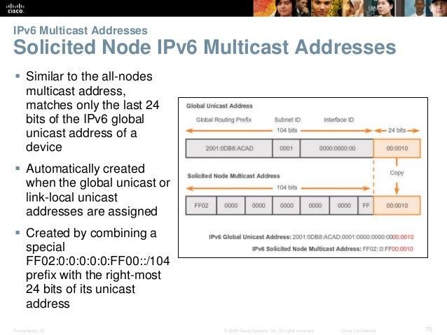 IPv6 Multicast Addresses  Solicited Node IPv6 Multicast Addresses   Similar to the all-nodes  multicast address,  matches...