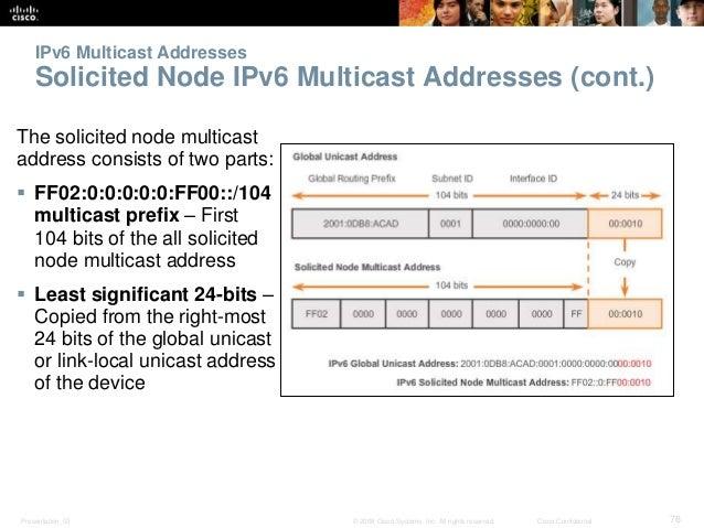 IPv6 Multicast Addresses  Solicited Node IPv6 Multicast Addresses (cont.)  The solicited node multicast  address consists ...