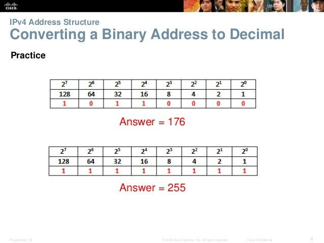 IPv4 Address Structure  Converting a Binary Address to Decimal  Practice  Answer = 176  Answer = 255  Presentation_ID © 20...