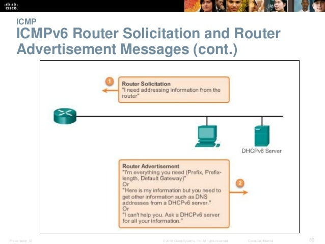 ICMP  ICMPv6 Router Solicitation and Router  Advertisement Messages (cont.)  Presentation_ID © 2008 Cisco Systems, Inc. Al...