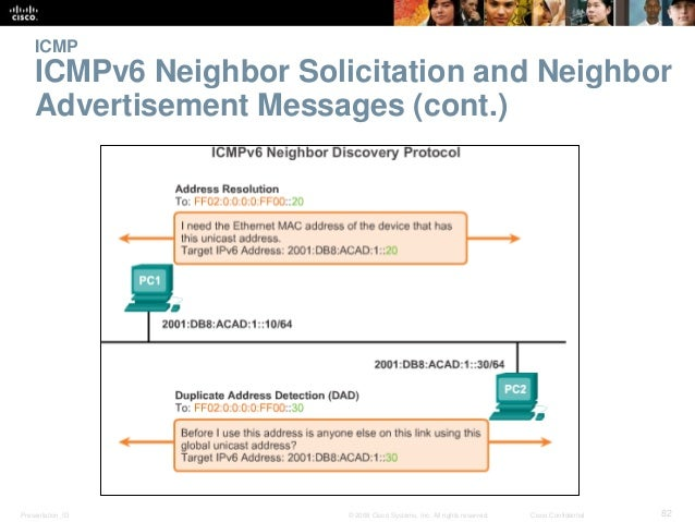 ICMP  ICMPv6 Neighbor Solicitation and Neighbor  Advertisement Messages (cont.)  Presentation_ID © 2008 Cisco Systems, Inc...